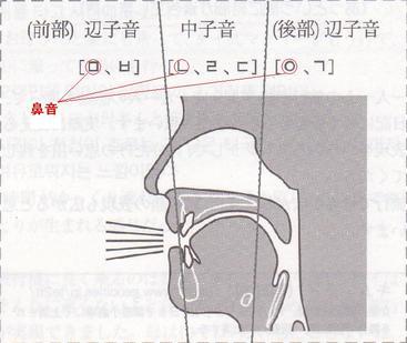 hatuon5