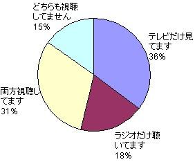 nhkgraph