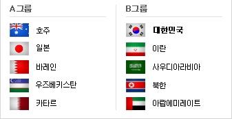 W杯アジア最終予選組合せ抽選